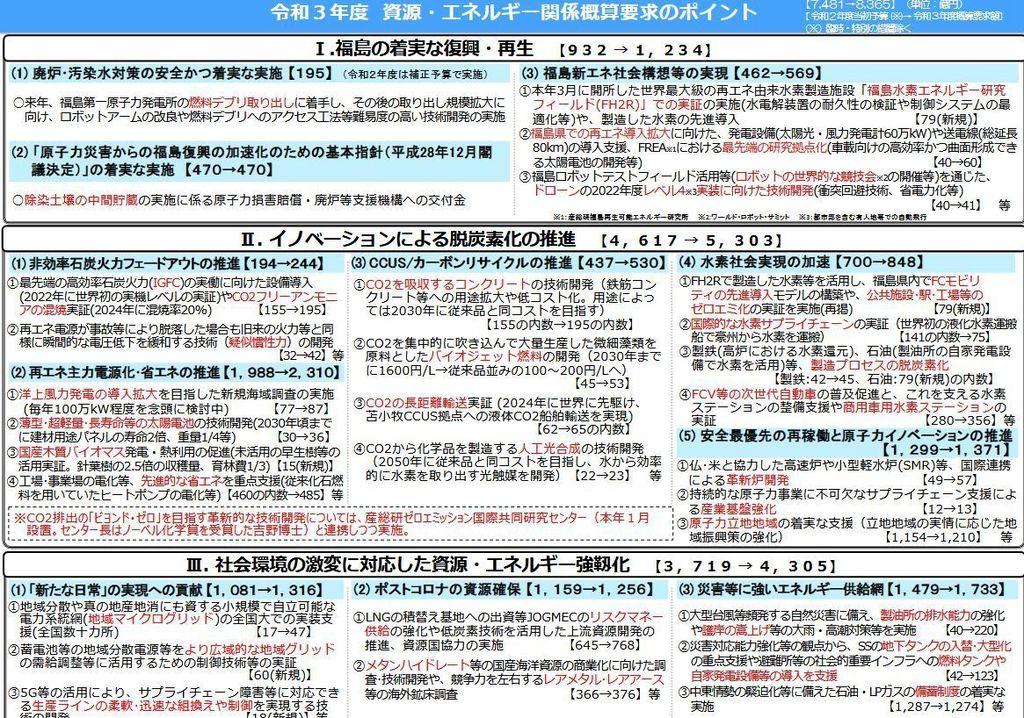 令和さんねん経産省.jpg